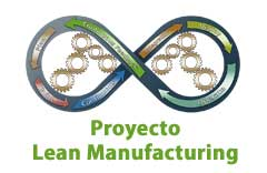 curso proyecto lean manufacturing